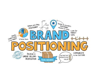 Branding & Positioning